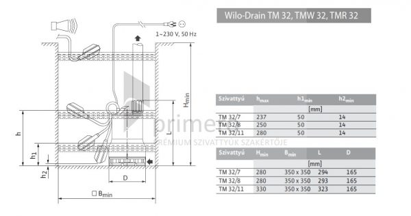 WILO TMW 32/8-66632